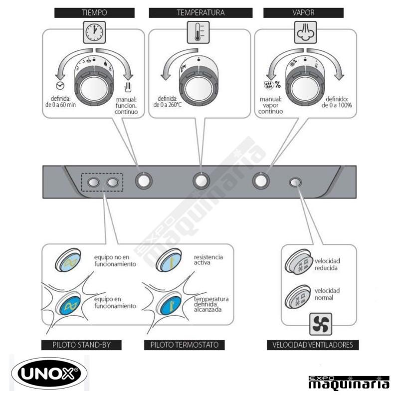 Horno eléctrico Unox BAKERLUX manual UNXB893 para los