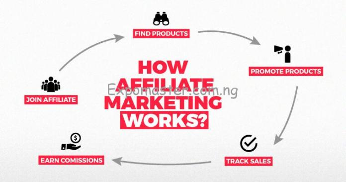 earn online through affiliate marketing