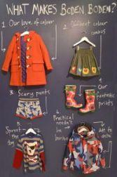 A marca Boden explica o conceito da coleção