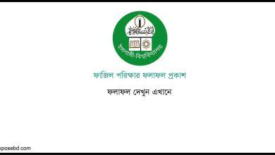 Islamic University Fazil Result