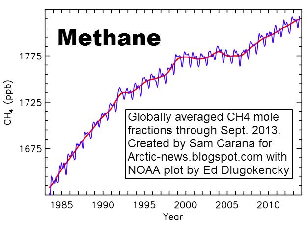 methaneavg