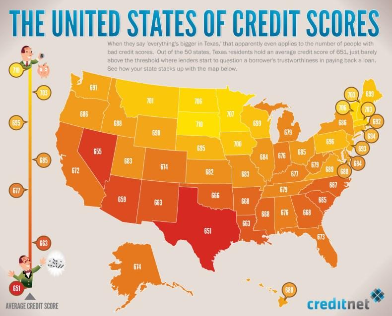 30_Credit Scores