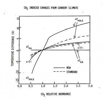 exxon1982chart