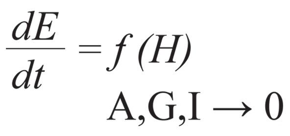 Equation image