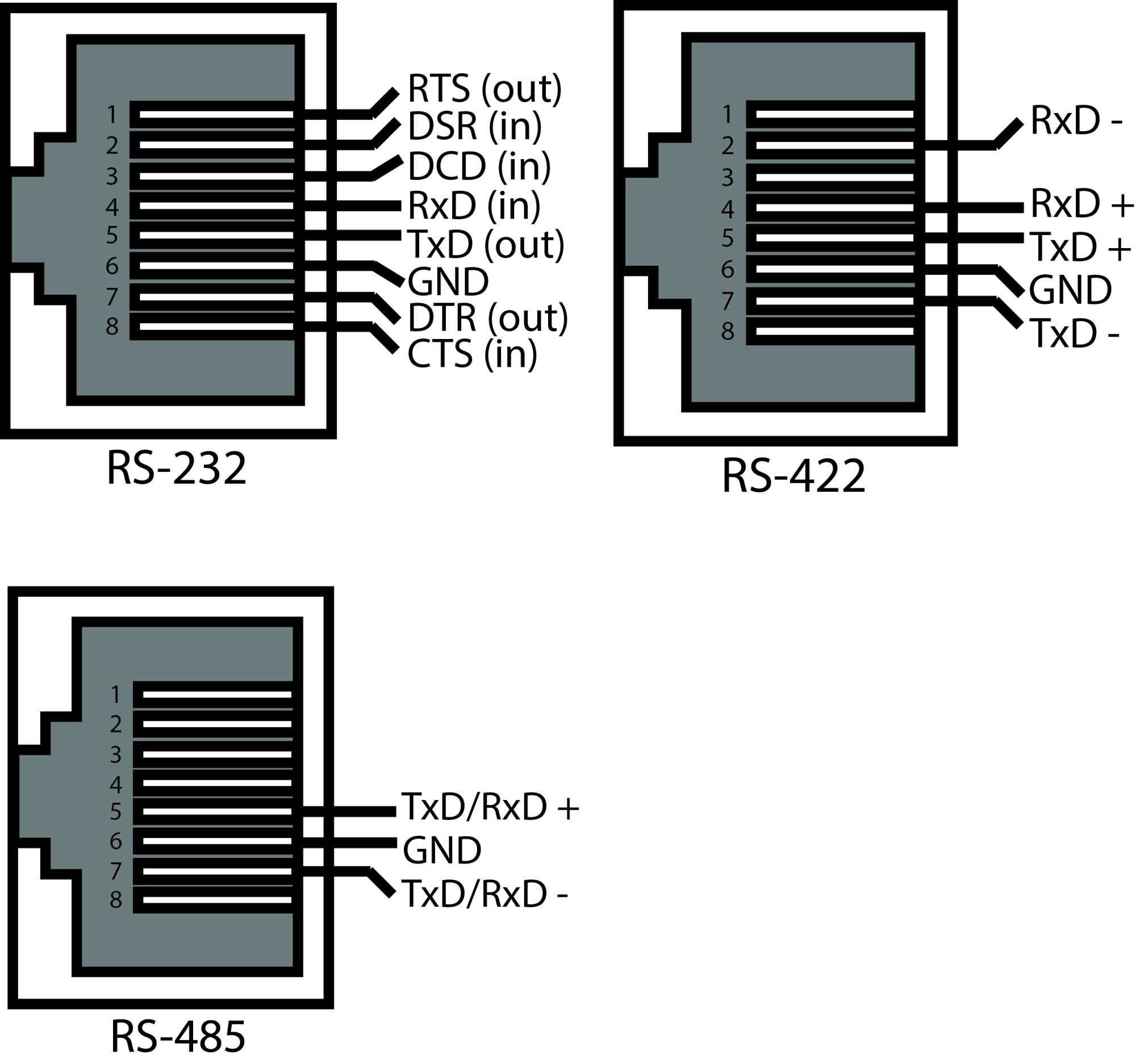 hight resolution of rj45 wiring connection