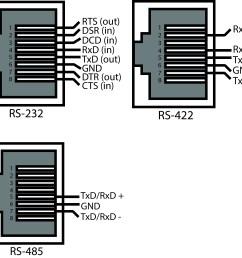 modbus tcp wiring wiring diagram home rh 6 3 medi med ruhr de rj45 modbus connections [ 2512 x 2354 Pixel ]
