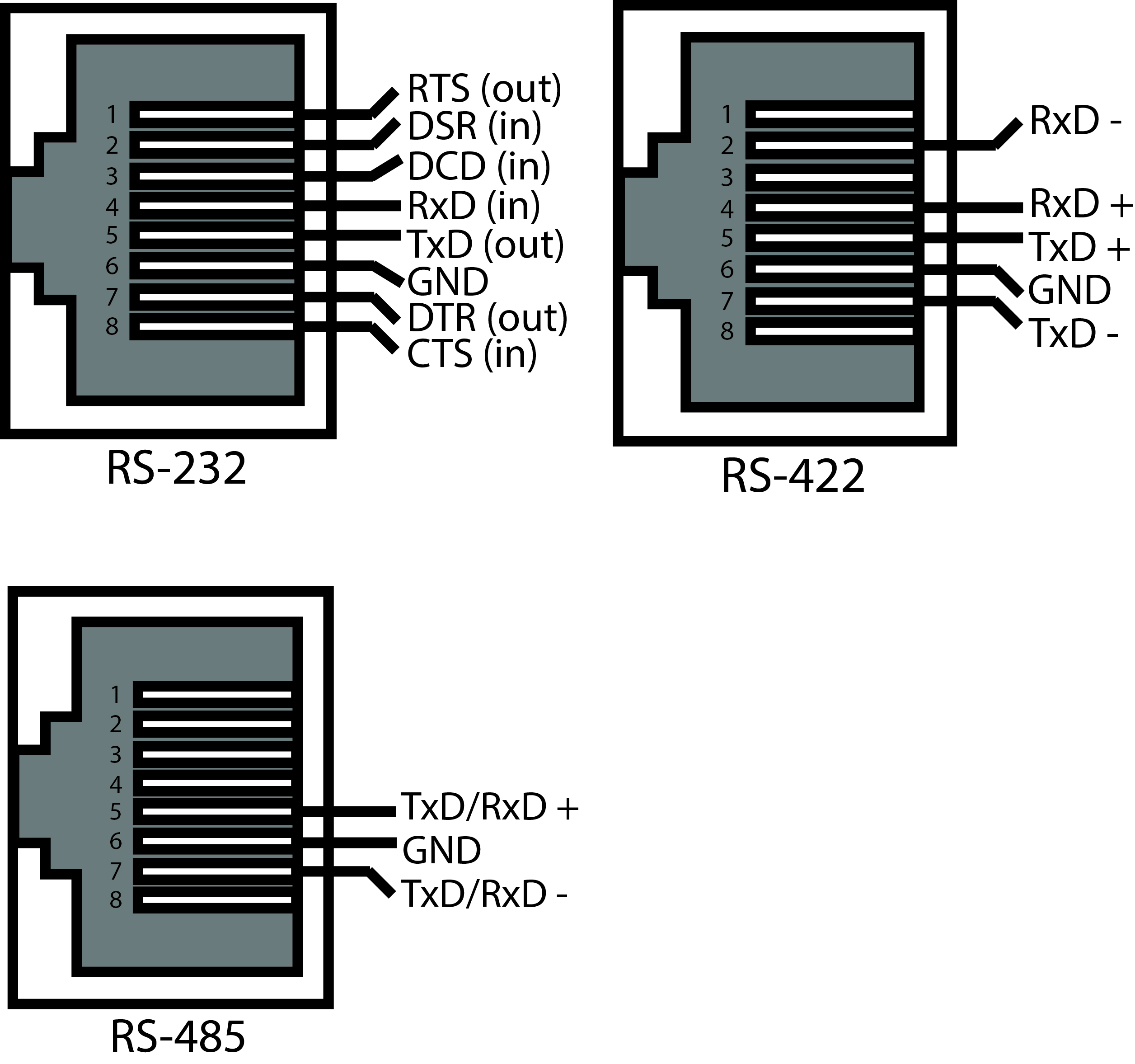 rj45 connector wiring diagram for a leviton dimmer switch rs485 pinout to free engine