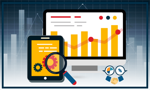 Building Automation and Controls Industry Market Applications, Types and Future Outlook Report 2020-2025