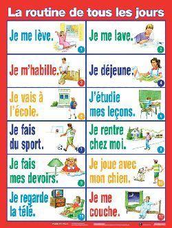 La Vida Cotidiana En Frances Expressfrancais