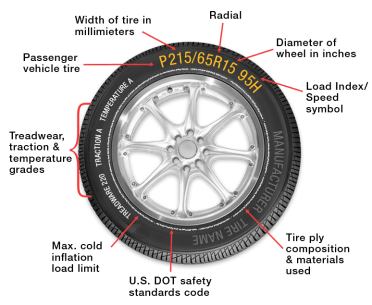 tire-specifications