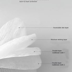 FFP2 (N95/KN95) Disposable Face Mask