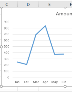 also how to add dotted forecast line in an excel chart rh extendoffice