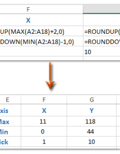 maximum value in  axis cell  enter the formula  droundup max   and press key also how to change chart   min with excel rh extendoffice