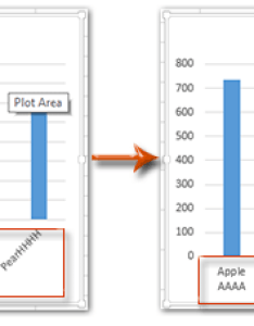 also how to wrap  axis labels in  chart excel rh extendoffice