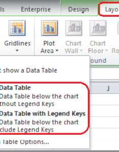 Doc data table also how to show add in chart excel rh extendoffice
