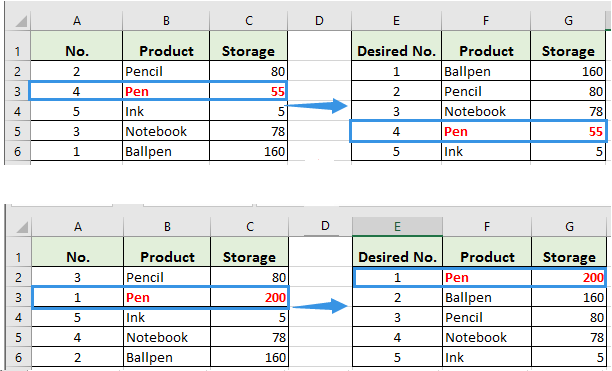 How to sort dynamic data in Microsoft Excel?