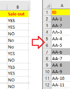 How to grey out cells based on another column or drop down list choice in excel also rh extendoffice