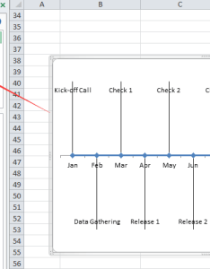 also how to auto update  chart after entering new data in excel rh extendoffice