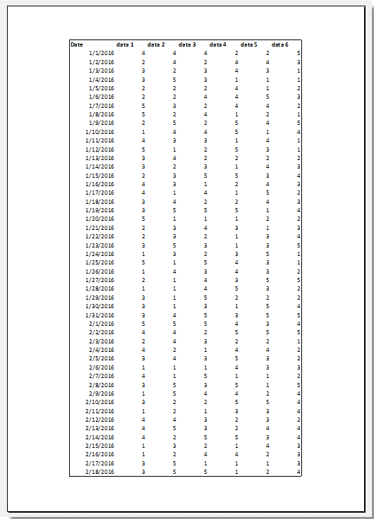 How to print borders around each page in Excel?