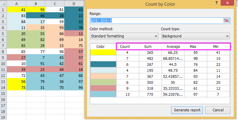 How to count/sum cells by colors with conditional formatting in Excel?
