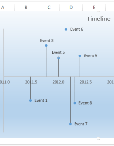 also how to create timeline milestone chart template in excel rh extendoffice