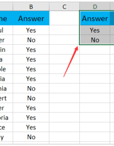 Beside the questionnaire table create  for counting yes and no answers as below screenshot shown also how to pie chart in excel rh extendoffice