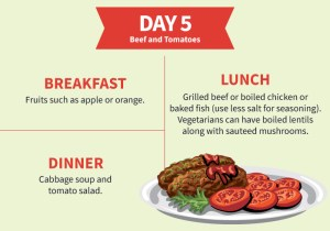 diet plan for weight loss in 7 days