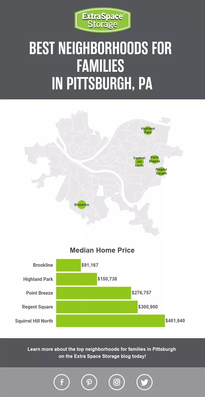 Map of Median Home Prices of Neighborhoods in Pittsburgh Perfect for Families