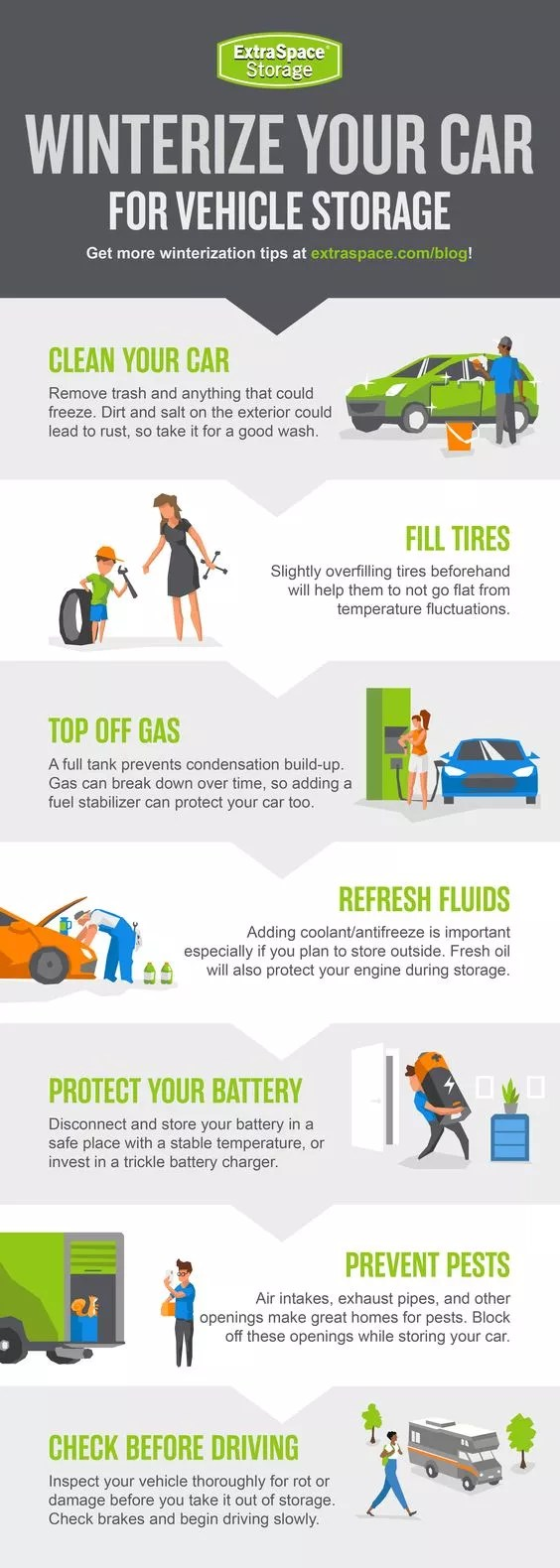 Infographic Explaining How to Winterize Your Car for Storage