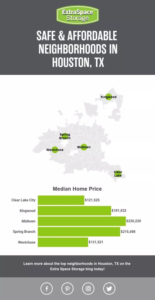 Map of Median Home Price in Safe, Affordable Neighborhoods in Houston, TX