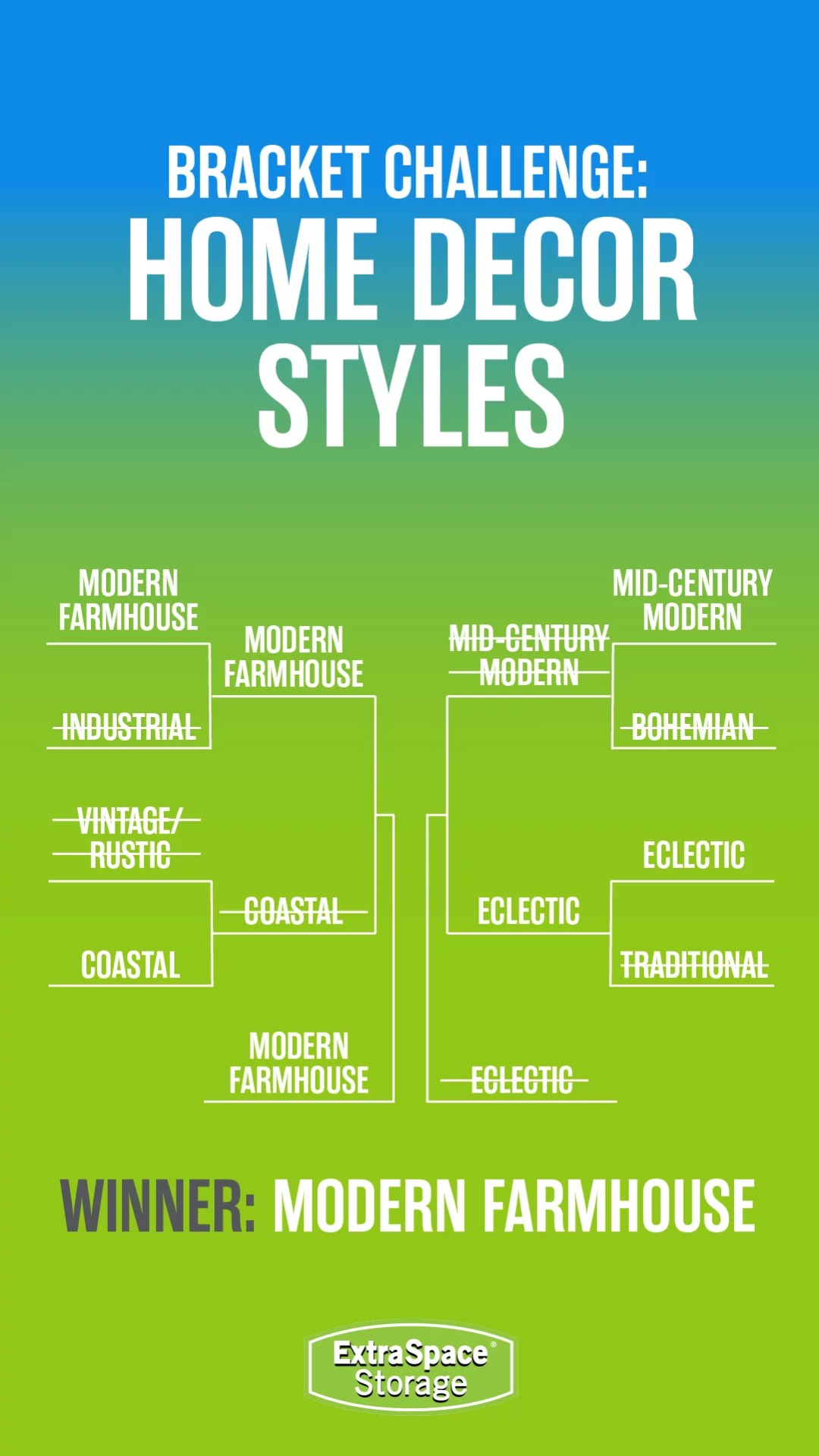 Extra Space Storage Bracket Challenge Infographic: Home Decor Styles