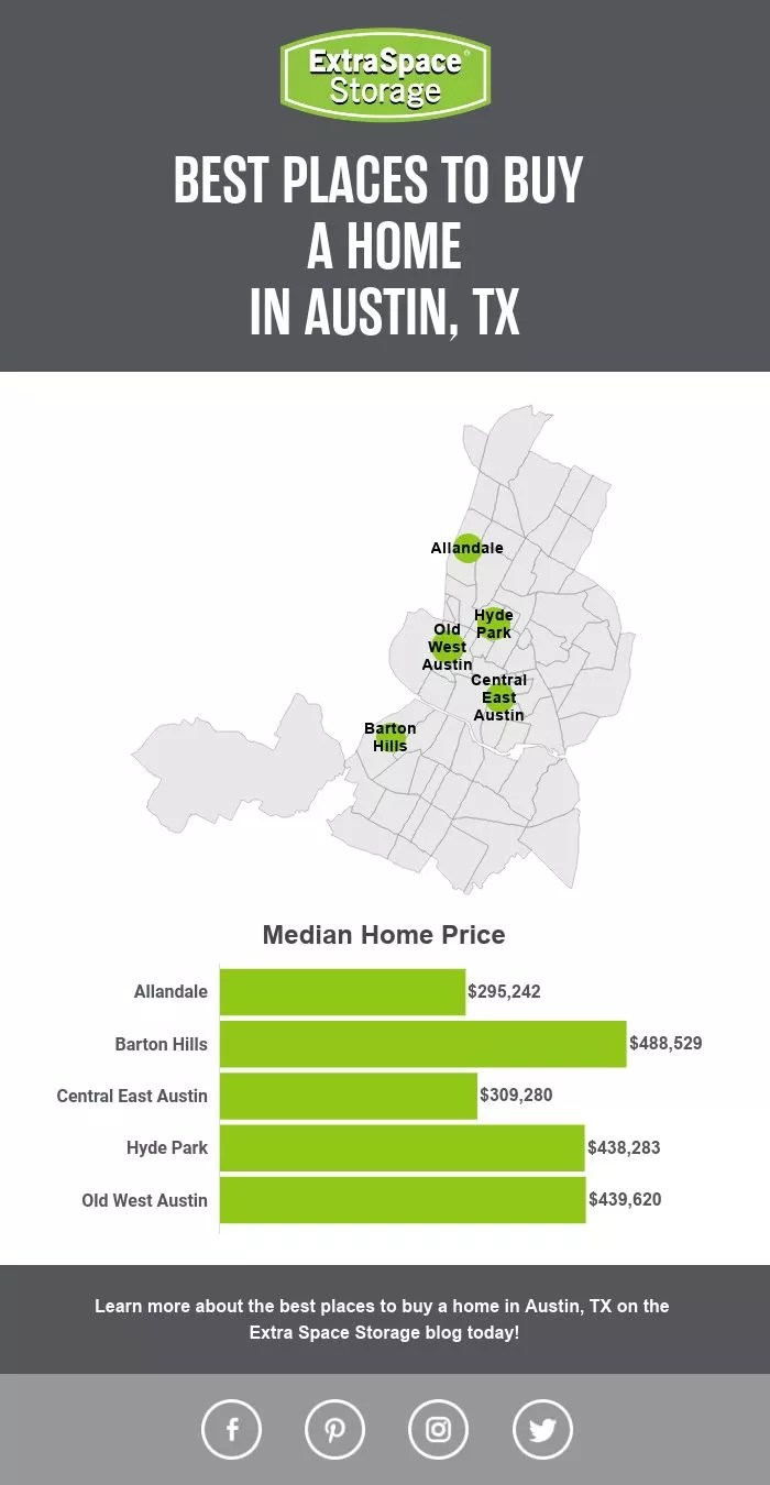 Map of the Best Places to Buy a Home in Austin, TX: Extra Space Storage