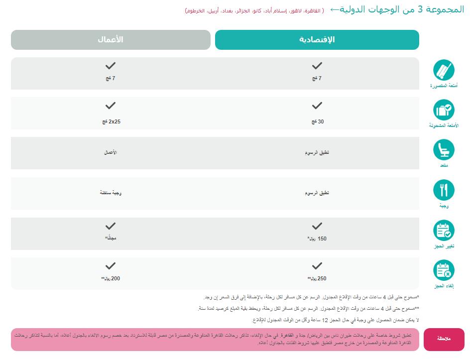 ماهو الوزن المسموح به على طيران ناس