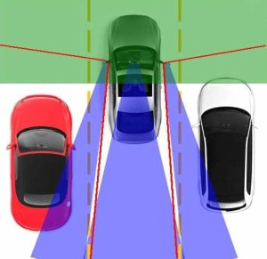 Blind Spot Warning Systems