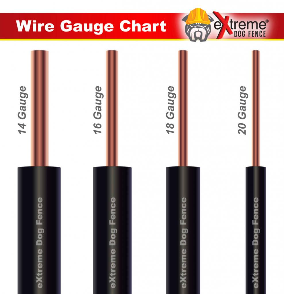 hight resolution of wire gauge chart