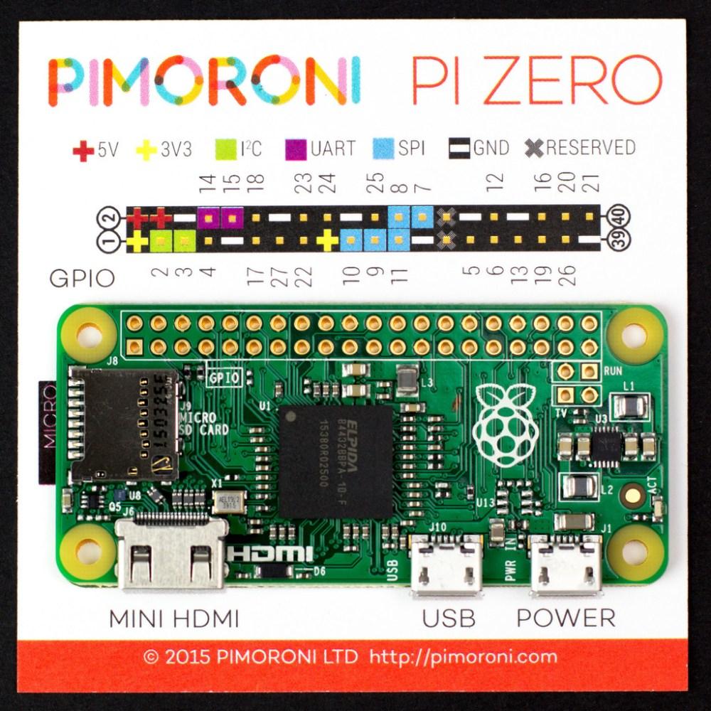 medium resolution of pi zero pinout