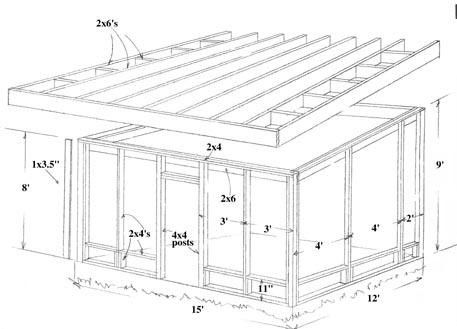 Aluminum Screen: Aluminum Screen Room Building Plans