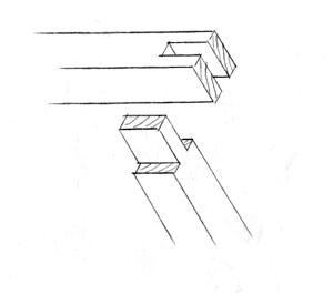 Radial Arm Saw Diagram Screwdriver Diagram Wiring Diagram