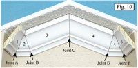 How To Cut And Install Crown Molding And Trim - Extreme How To