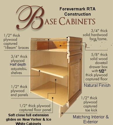 RTA All Wood Cabinet Construction Specifications