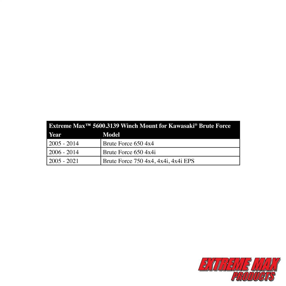 2006 kawasaki brute force 750 wiring diagram dorman 4 pin relay ignition circuit