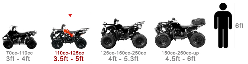 chinese atv 72 ford f250 wiring diagram kids atvs cheap parts online extreme motor sales offers the best in high quality with low prices so you can afford to get entire family riding