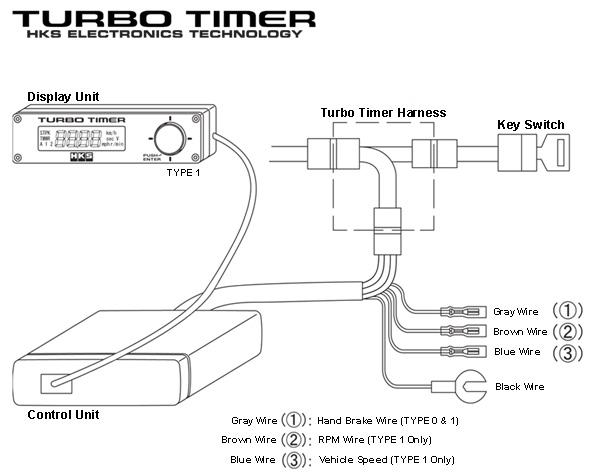 Hks Turbo Timer Type 0 Wiring Diagram Wiring Automotive Wiring
