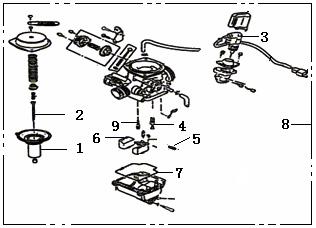 Eclate pieces detachees carburateur scooter keeway matrix