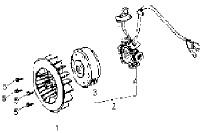 Eclate pieces detachees rotor stator scooter keeway matrix