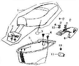 Eclate pieces detachees selle et bac scooter keeway matrix