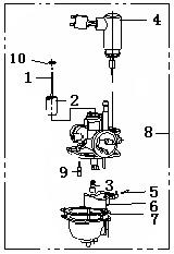 Eclate pieces detachees carburateur scooter keeway fact 50