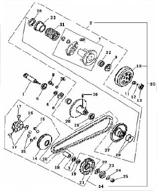 Eclate pieces detachees embrayage variateur scooter keeway