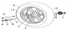 Eclate pieces detachees roue avant scooter keeway fact 50