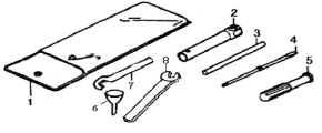 Eclate pieces detachees trousse a outils scooter keeway